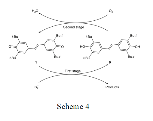 Scheme 4