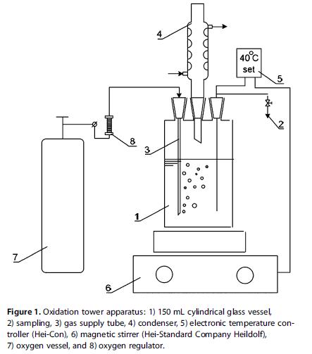Oxidation tower apparatus