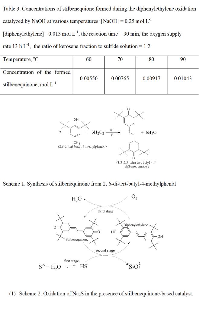 Table 3 Scheme 1-2
